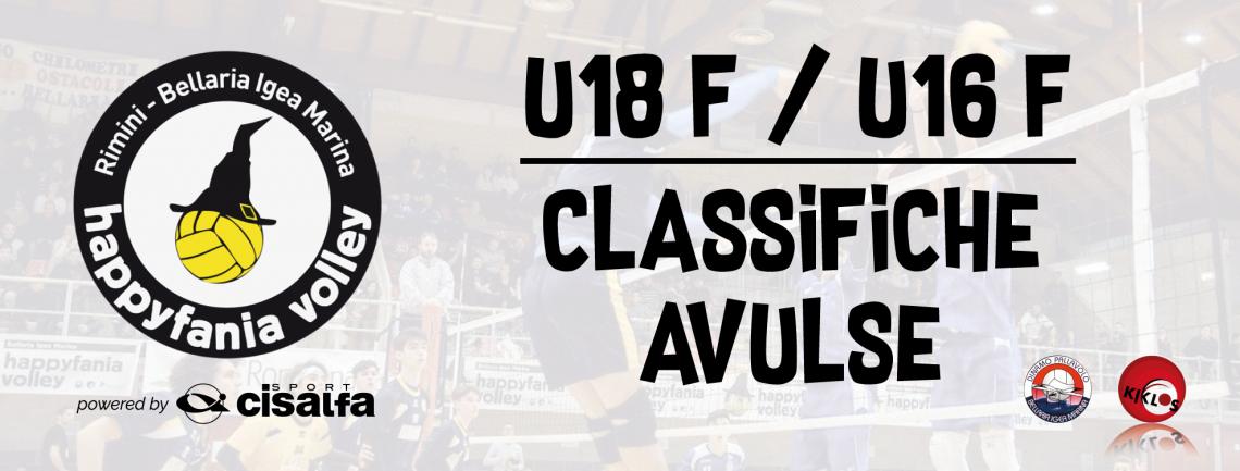 Classifiche Avulse - Happyfania Volley 2020