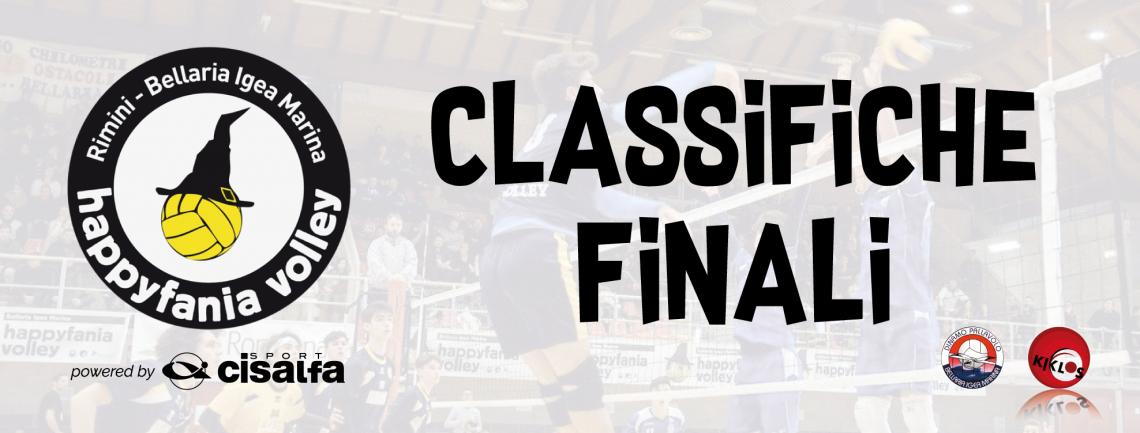 Classifiche Finali - Happyfania Volley 2020